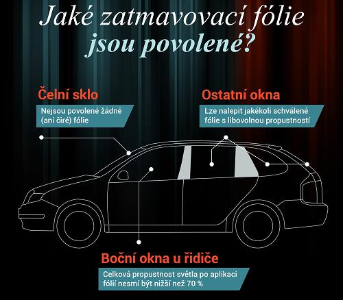 gg-infografika-vyrez